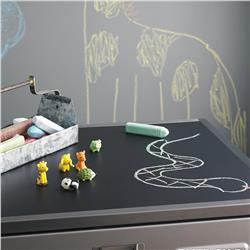 Writable Surfaces